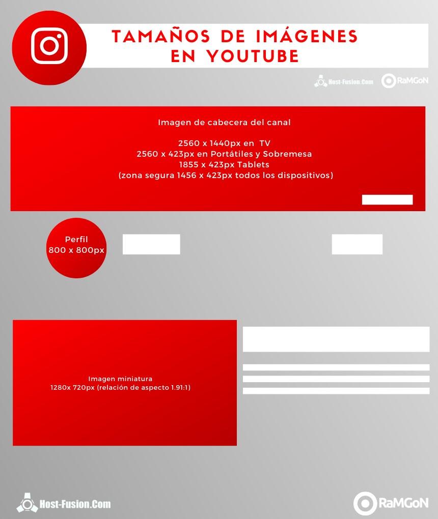 Tamaños de imágenes en youtube