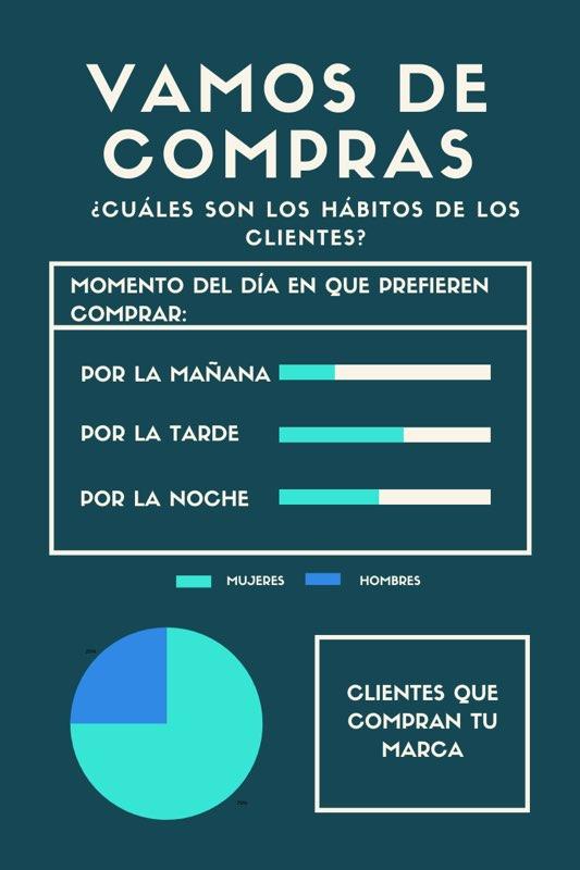 ejemplo infografía estadísticas